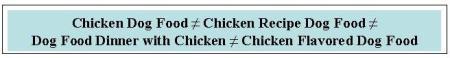 Dog Food Names
